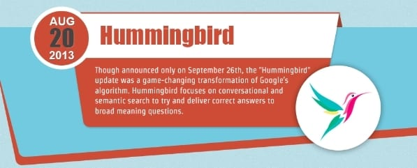 Hummingbird SEO Changes