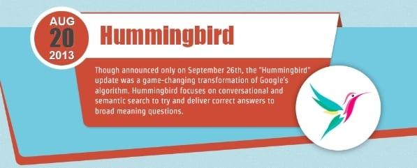 Hummingbird SEO Changes