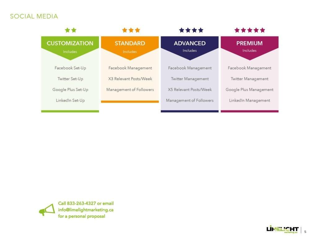 https://www.limelightmarketing.ca/wp-content/uploads/2018/07/LimelightBrandingCollateralMarketingMaterial2018-05-04LR_Page_07-1024x791.jpg