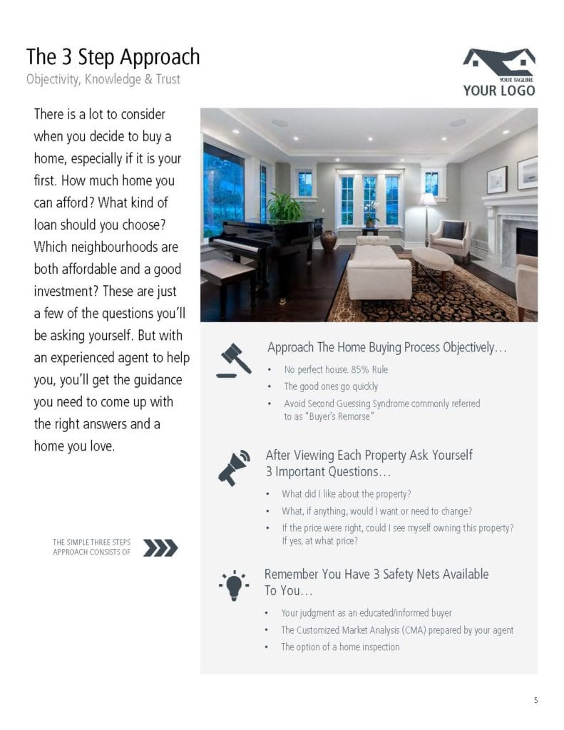 http://www.limelightmarketing.ca/wp-content/uploads/2018/07/Limelight_BuyersGuideTemplateMockUp2018-05-16LR_Page_07-791x1024.jpg